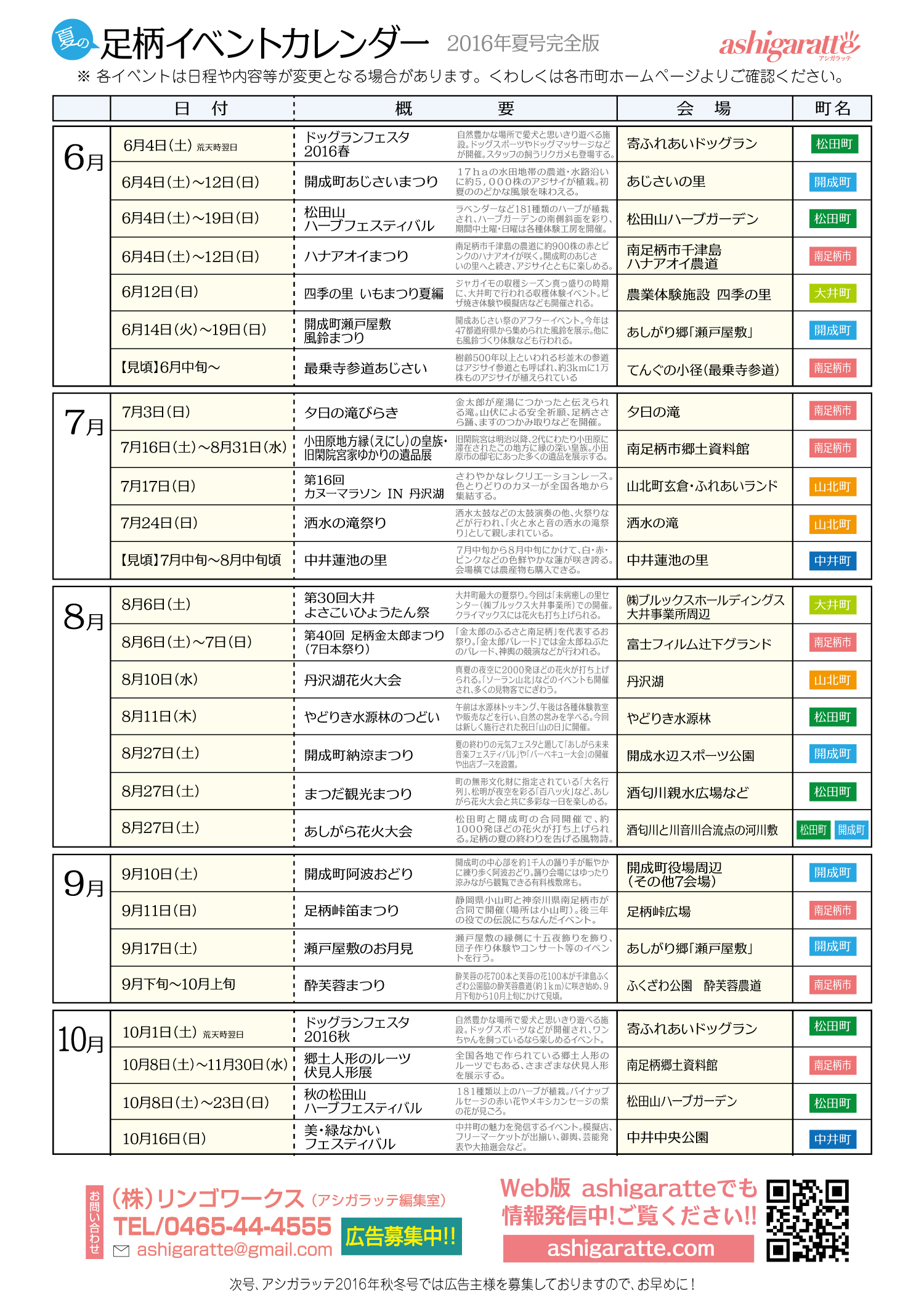 足柄イベントカレンダー2016夏_完全版6